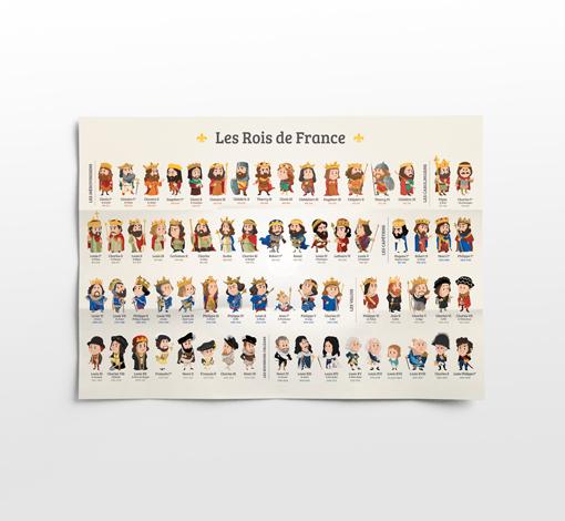 Poster des Rois de France